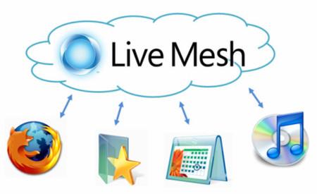 Live Mesh para sincronizar configuraciones