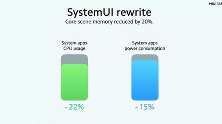 Miui 12 5 Capa Personalizacion Xiaomi Fecha Actualizacion Caracteristicas