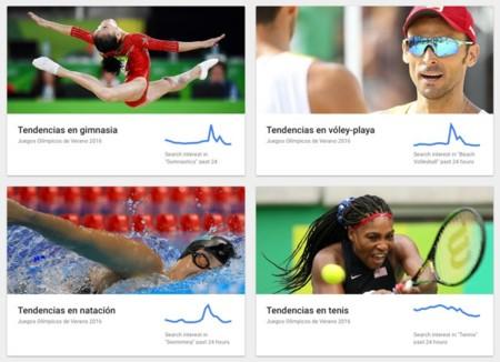 Google Trends Río 2016