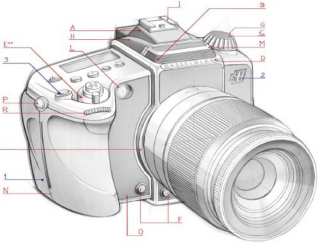 Hasselblad con montura A de Sony