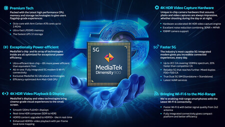 Dimensity 900 Chipset Gama Media Alta Caracteristicas Tecnicas
