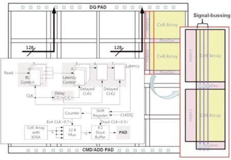 Samsung desarrolla chips de memoria LPDDR3, mayor velocidad e igual consumo energético en futuros smartphones