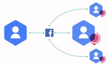 ¿Quieres expandir tu negocio a otros países? Facebook te permite hacerlo con 'Lookalike Audiences'