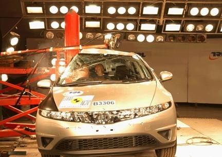 Honda Civic - EuroNCAP