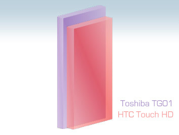 Toshiba TG01, nuevas impresiones y vídeo
