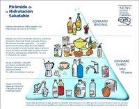 """La """"Declaración de Zaragoza"""" recomienda beber diez vasos de líquidos al día"""