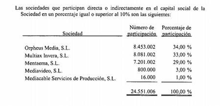 socios-publico-2008.png