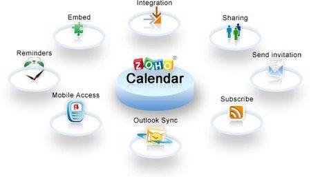Zoho Calendars sale a producción