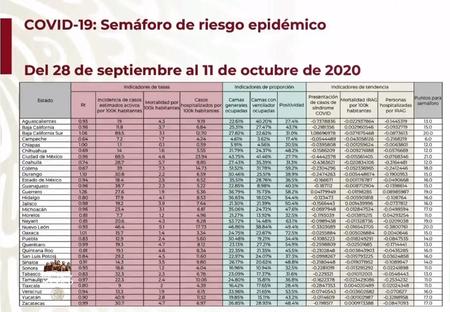 2020 09 25 19 09 24 47 Conferencia De Prensa Covid19 25 De Septiembre De 2020 Graciasporcuidar