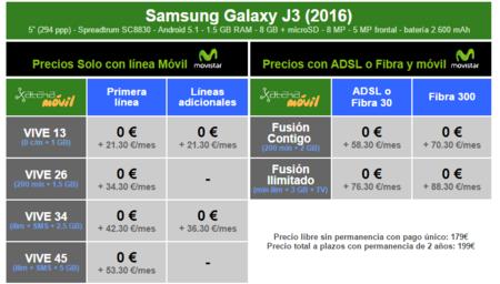 Precios Samsung Galaxy J3 2016 Con Tarifas Movistar