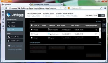 Lightbeam for Firefox, vista List