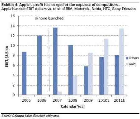 cellphone-profits-1.jpg