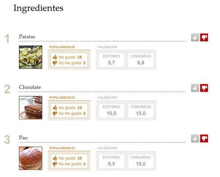 """Nuevo """"índice de ingredientes"""" en Directo al Paladar"""
