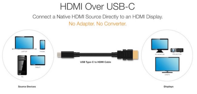 Hdmi Usb C Cable