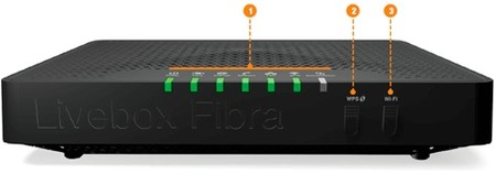 Orange 2241 Conectores Y Botones Livebox Fibra