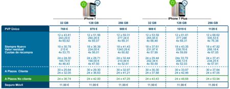 Iphone 7 Siempre Nuevo Con Movistar