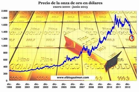 Desplome en el precio del oro no es un voto de confianza, sino al revés
