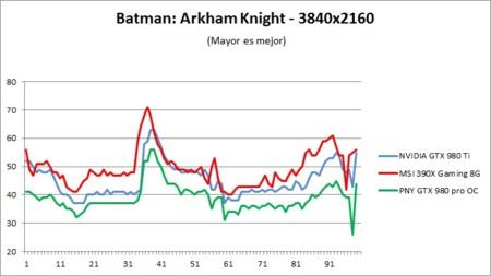 Batmanak 4k