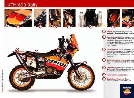 Los secretos de la KTM 690 Rally de Marc Coma