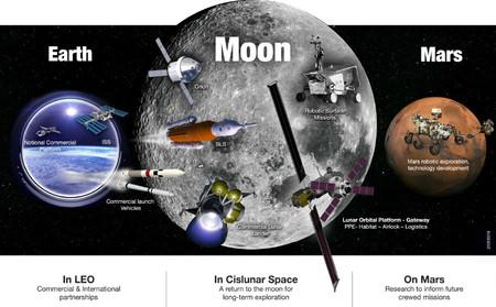 Misiones NASA