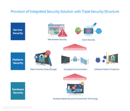 Tv Security Provision 820 1