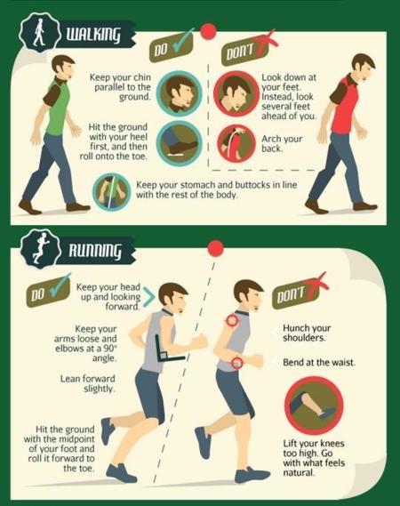 La guía para mantener una postura correcta