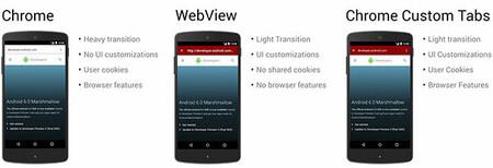 Webviewdev