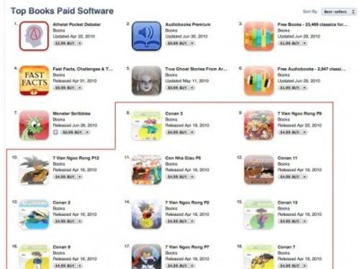 La App Store y la iTunes Store de Apple, hackeadas por un desarrollador del Vietnam
