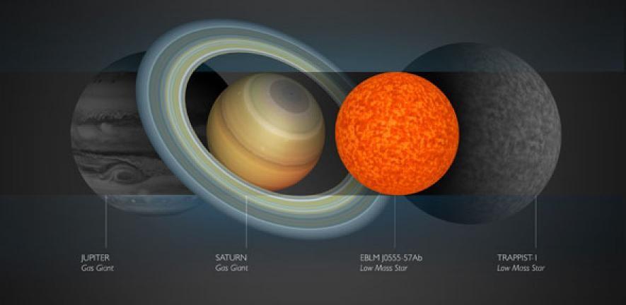 Esta es la estrella más pequeña descubierta hasta la fecha: del tamaño de Saturno y con 300 veces más gravedad que La Tierra