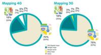 ¿Qué app dirias que se utiliza más en Reino Unido? ¿Google Maps o Mapas de Apple?