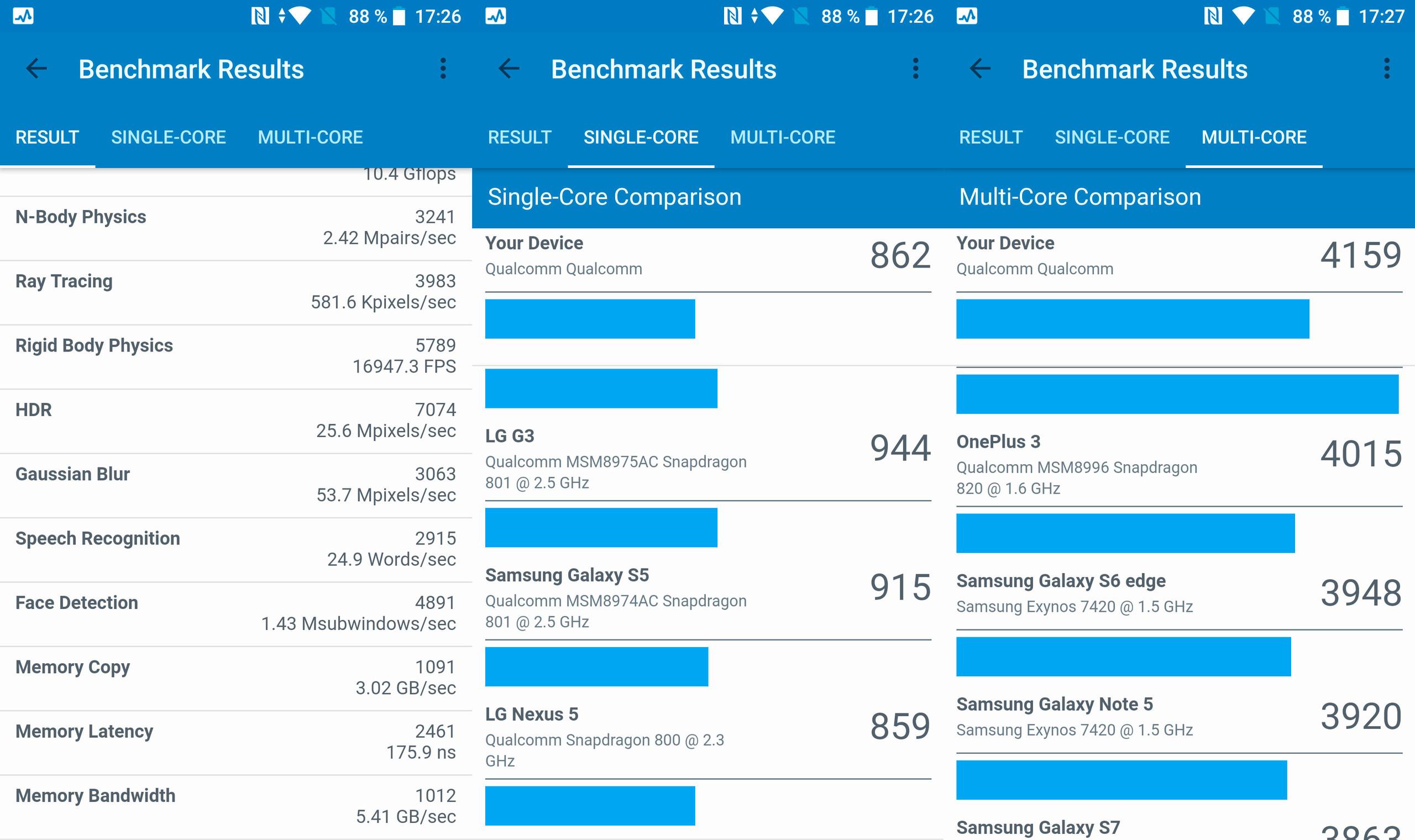 Foto de HTC U11 Life, benchmarks (4/6)