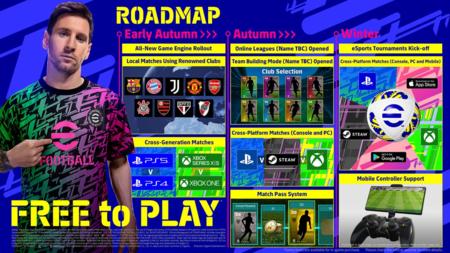 Roadmap de eFootball