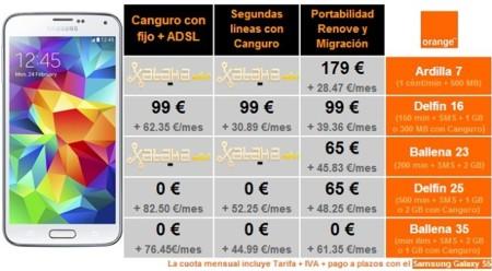 Precios S5 con tarifas Orange