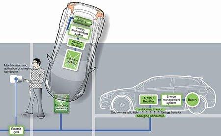 Volvo se une a la idea de recargar sin cables