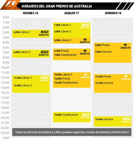 Horarios y retransmisión del GP de Australia 2012