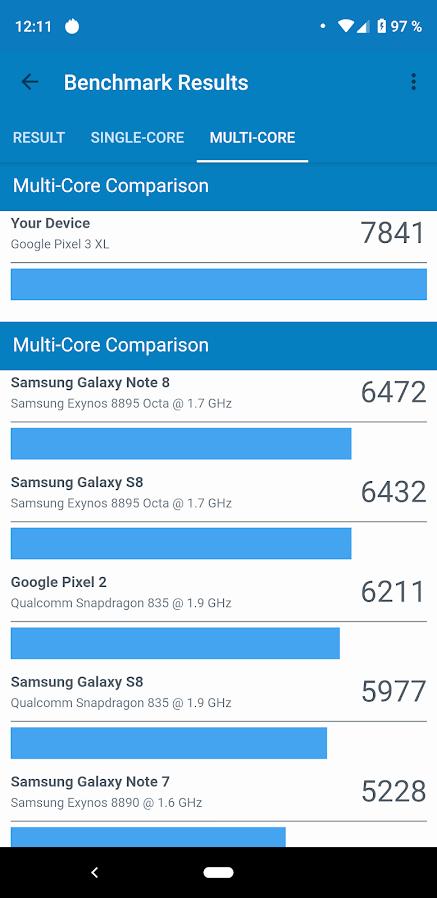 Foto de Google Pixel 3 XL, benchmarks (2/4)