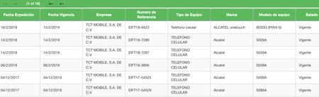 Ift Smartphones Alcatel Mexico 2018