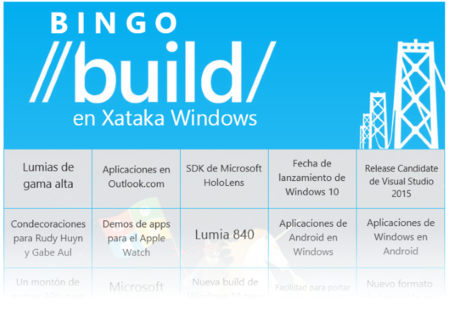 Ya quedan pocas horas para la BUILD 2015, ¡intenta adivinar sus novedades en nuestro Bingo!