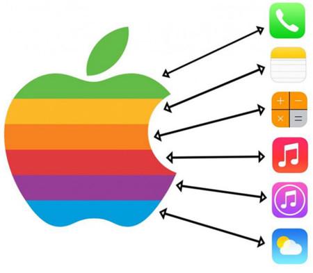 Los colores de iOS 7 nos suenan de algo, imagen de la semana