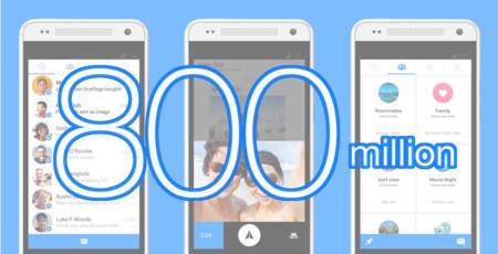 Facebook Messenger mira desde lo alto a sus rivales con sus 800 millones de usuarios mensuales