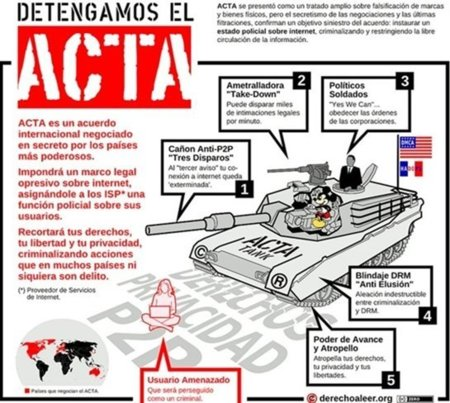 Europa, Suiza y México no firmarán el ACTA este sábado