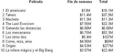 taquillaamericano.jpg