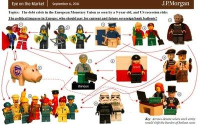 La crisis de deuda explicada por J.P. Morgan con muñecos de LEGO