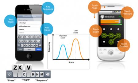 El cómo pulsas las teclas de tu móvil también podría ser parte de tus contraseñas