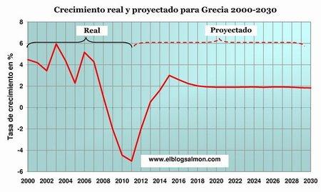 Grecia consigue un respiro pero sigue bajo el fantasma de la quiebra