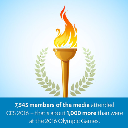 Ces Funfacts Olympic