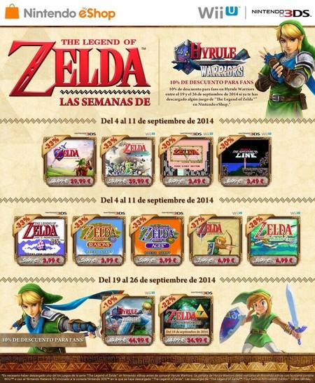 Las semanas de The Legend of Zelda en Nintendo eShop