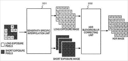 Sony New Multi Exp Sensor 2