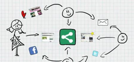 Tres extensiones para compartir páginas web desde Chrome