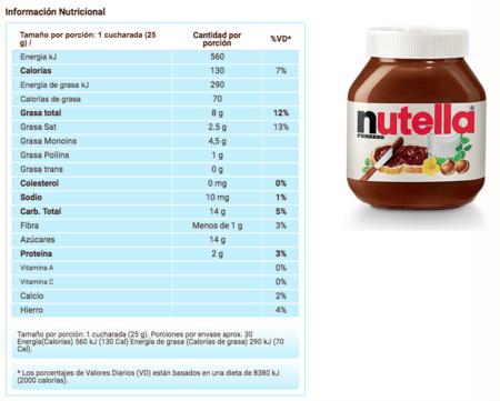 etiqueta-nutricional